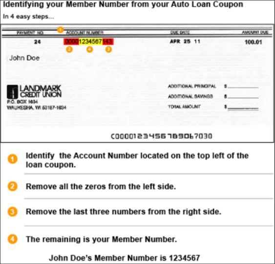 vehicle loan coupon example